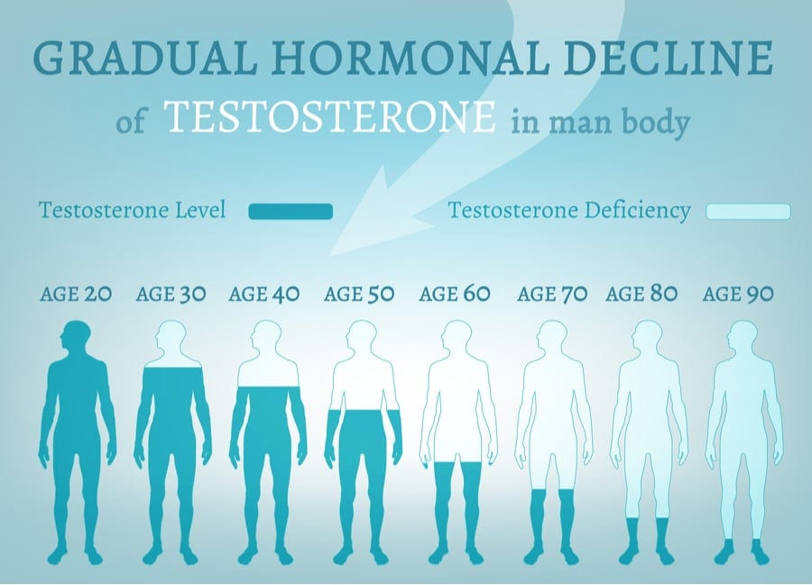 Boost testosterone herbs what 4 Herbs
